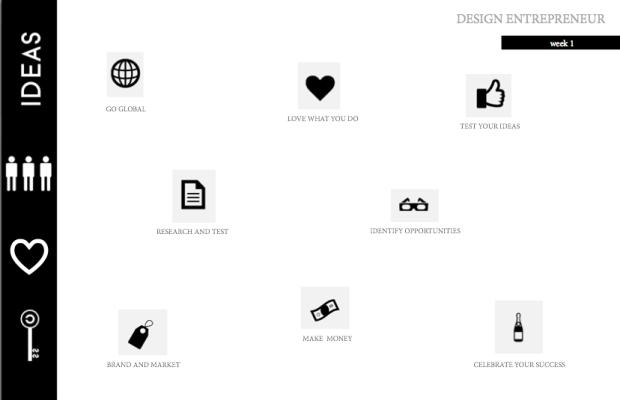 Intro to Design Entreprenuer Class.02.35 AM