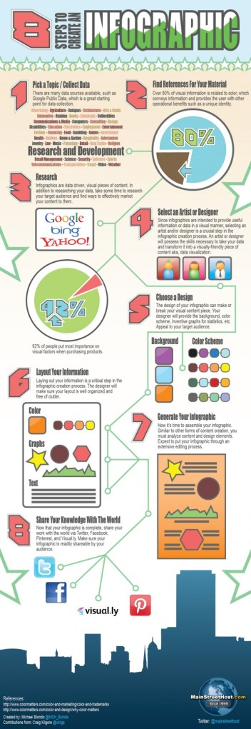 8-steps-to-create-an-infographic