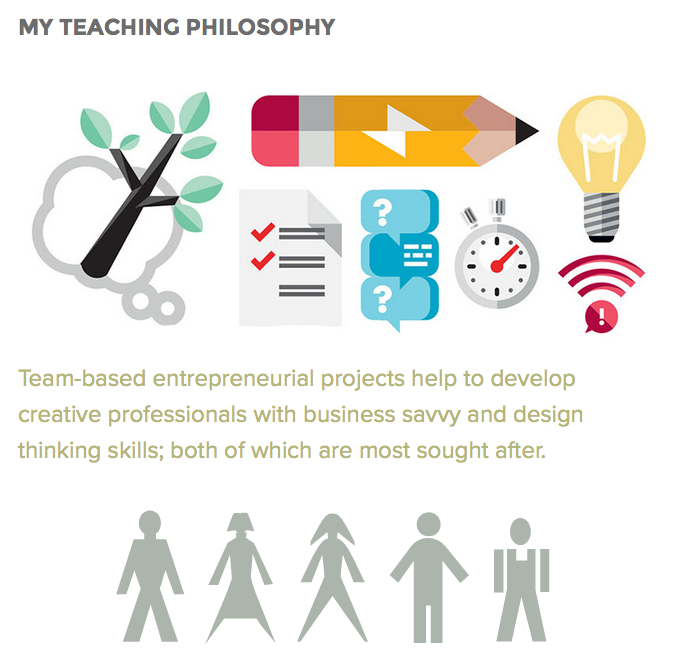Teaching Philosophy – Synergy Creative